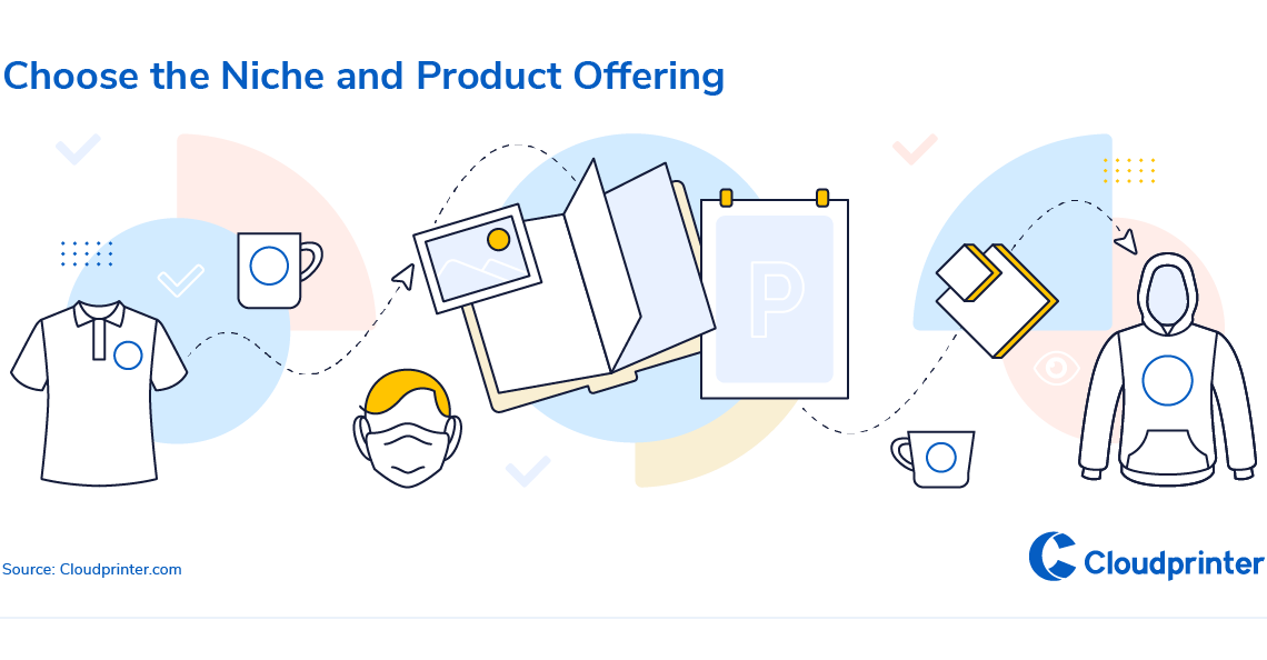 1-Choose the Niche and Product Offering