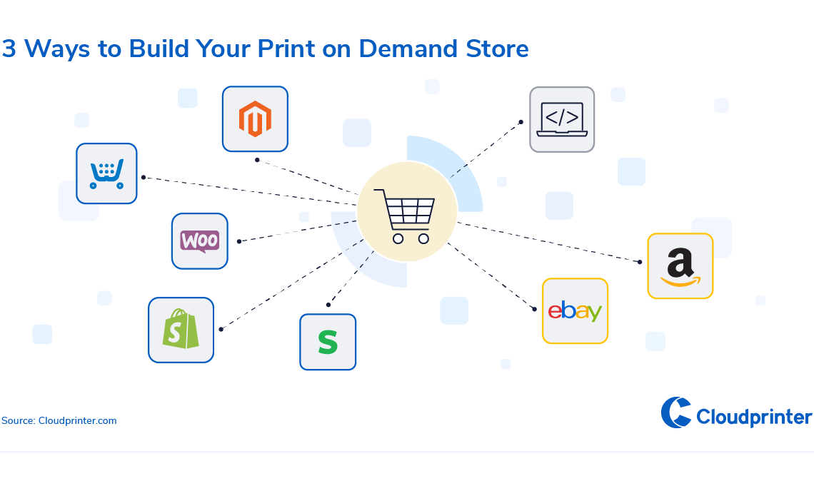 3-3 Ways to Build Your Print on Demand Store